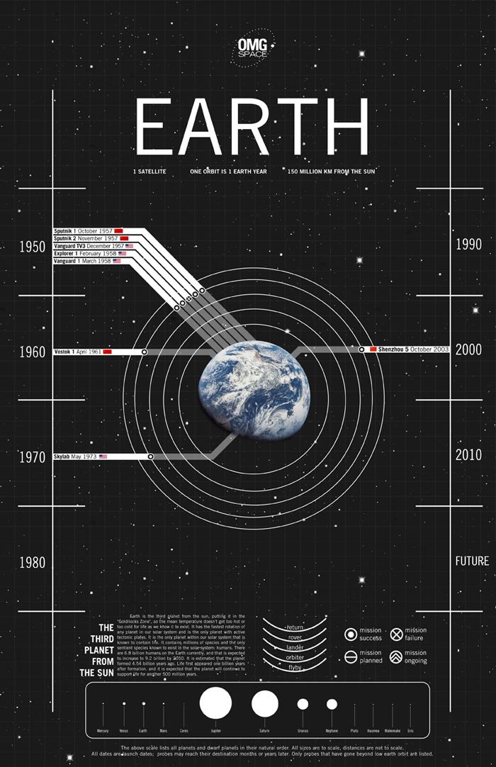 earth-test