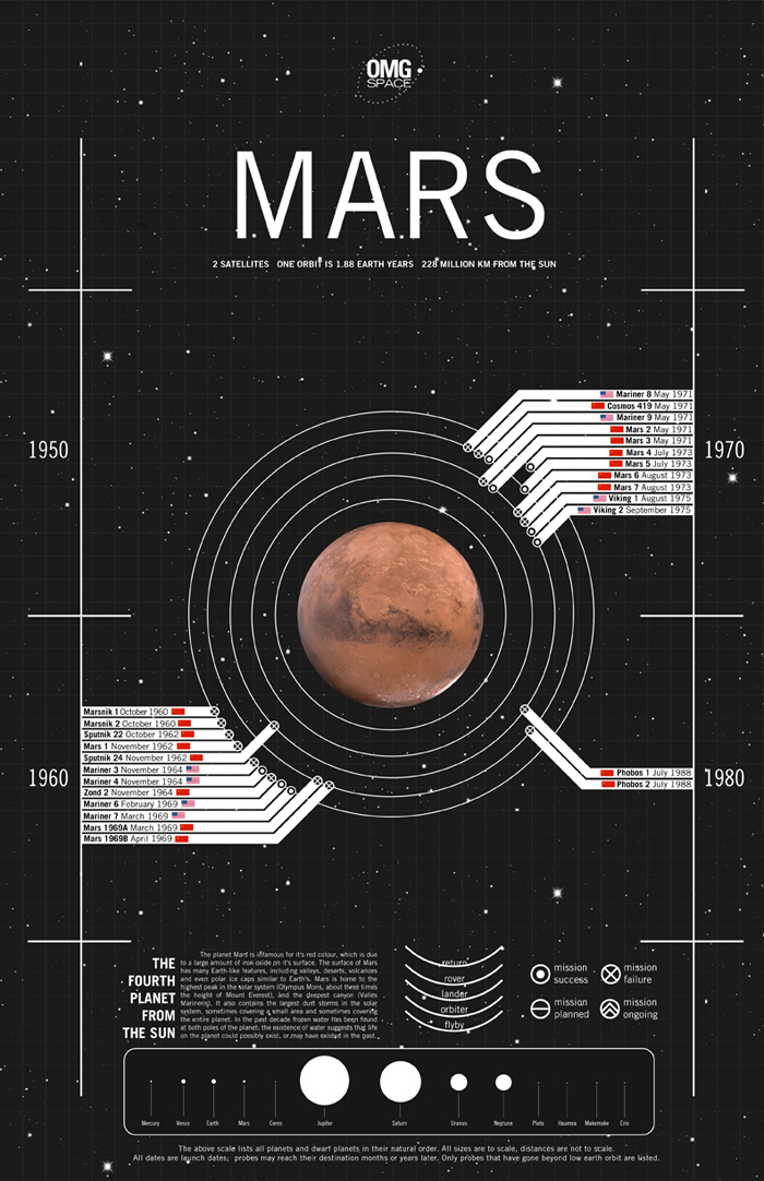 mars-test