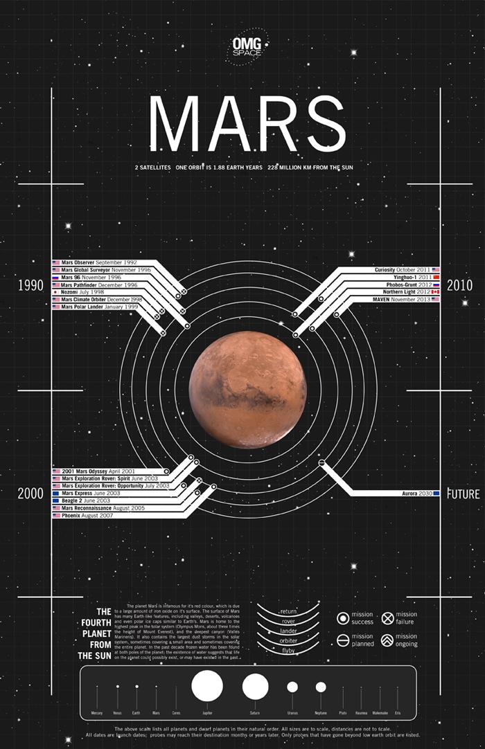 mars-test2