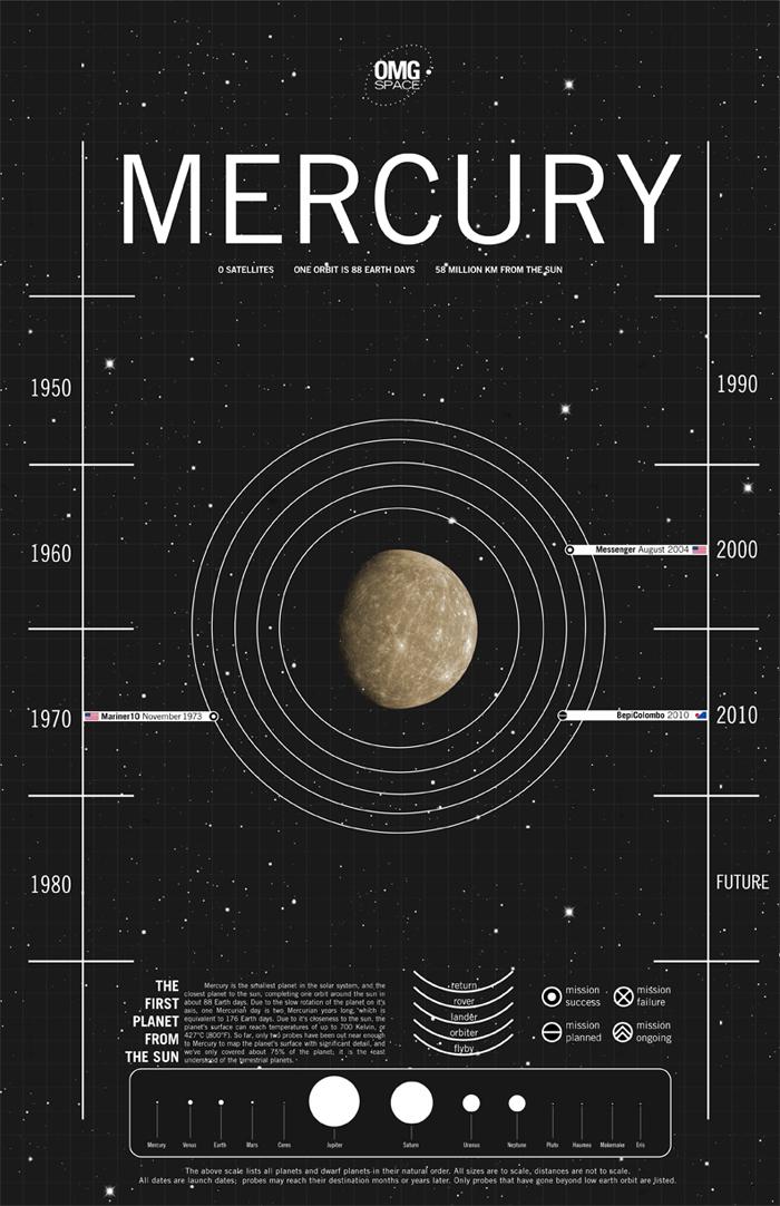 mercury-test
