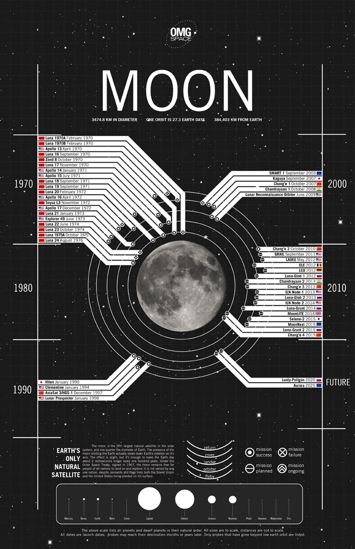 moon-test2