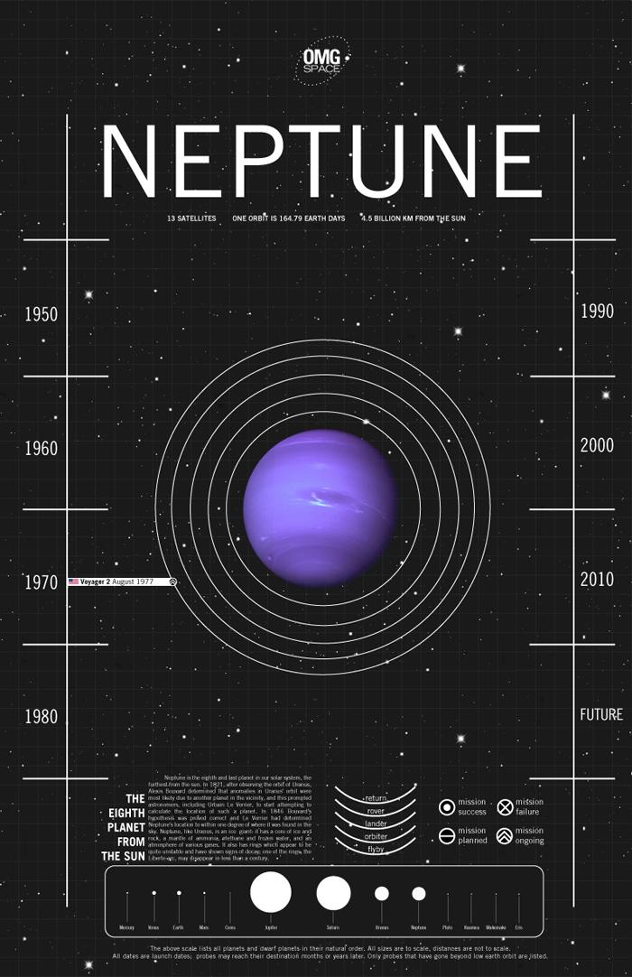 neptune-test
