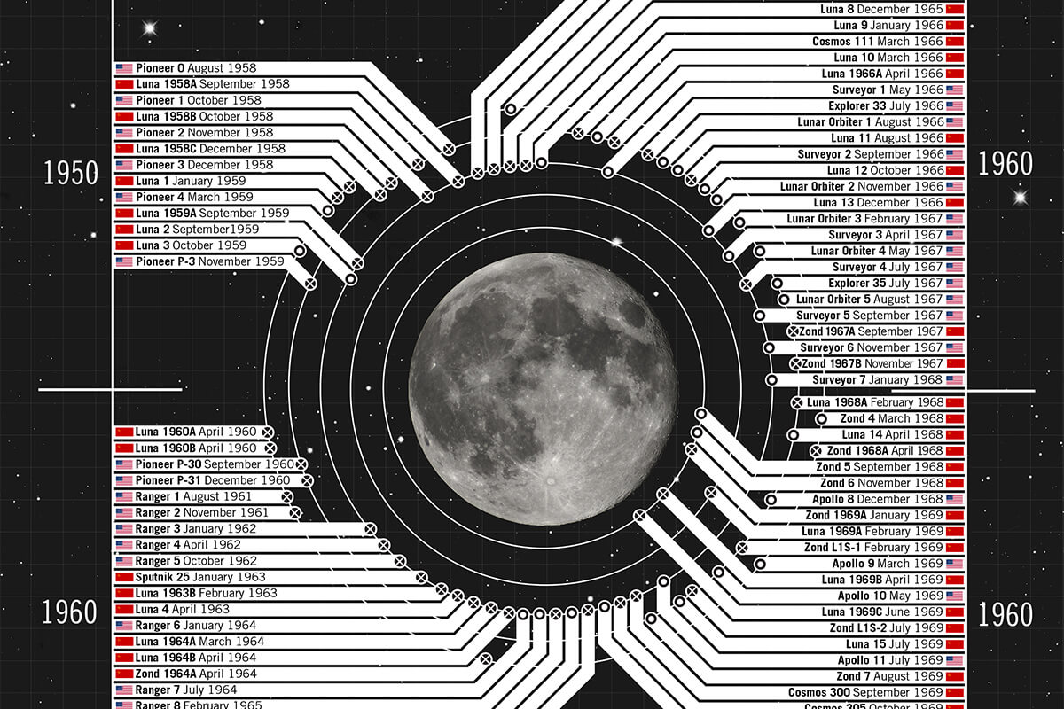 infographic-moon-closeup
