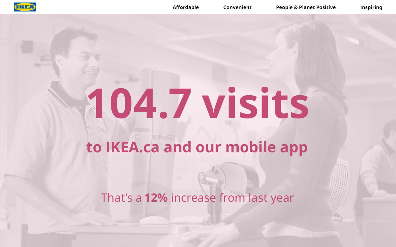 IKEA-SummaryReportSite_SlideTypes_v6-07c